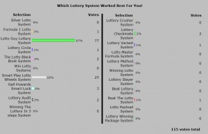 Best Winning Lottery System Poll Results 2013