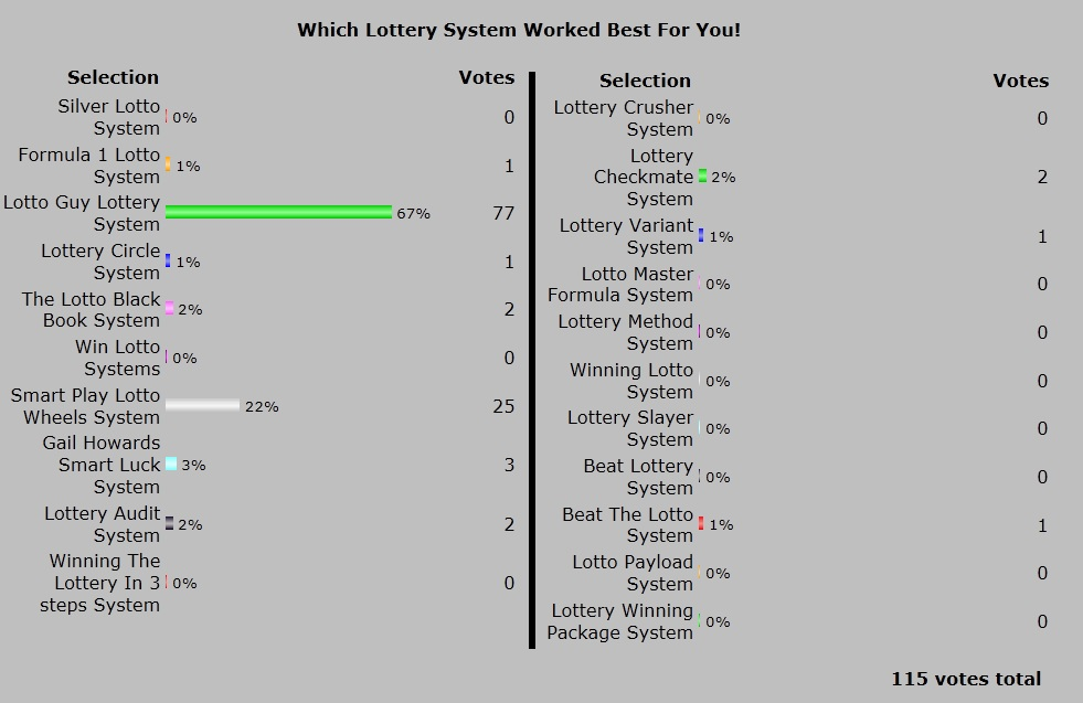 2013 best winning lottery system winner - Lotto Guy System!